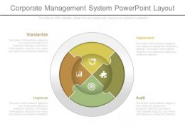 Corporate Management System Powerpoint Layout
