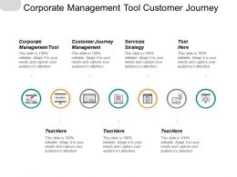 Corporate Management Tool Customer Journey Management Services Strategy Cpb
