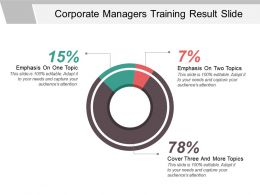 Corporate Managers Training Result Slide  Powerpoint Slide Ideas