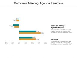 Corporate Meeting Agenda Template Ppt Powerpoint Presentation File Visuals Cpb