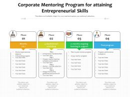 Corporate Mentoring Program For Attaining Entrepreneurial Skills