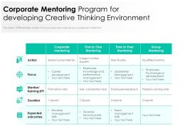 Corporate Mentoring Program For Developing Creative Thinking Environment