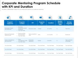 Corporate Mentoring Program Schedule With KPI And Duration