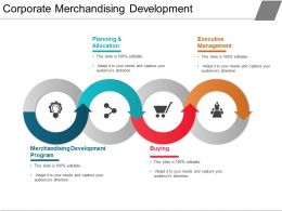 Corporate Merchandising Development Ppt Samples