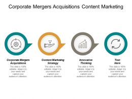 Corporate Mergers Acquisitions Content Marketing Strategy Innovative Thinking Cpb