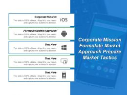 Corporate Mission Formulate Market Approach Prepare Market Tactics