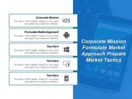 Corporate Mission Formulate Market Approach Prepare Market Tactics