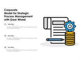 Corporate Model For Strategic Process Management With Gear Wheel