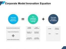 Corporate Model Innovation Equation Ppt Powerpoint Presentation Styles Display