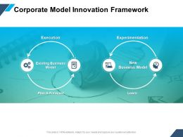 Corporate Model Innovation Framework Execution Ppt Powerpoint Presentation Portfolio Graphics Pictures