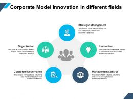 Corporate Model Innovation In Different Fields Ppt Powerpoint Presentation Layouts Graphic Images