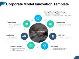 Corporate Model Innovation Template Ppt Powerpoint Presentation Layouts Deck