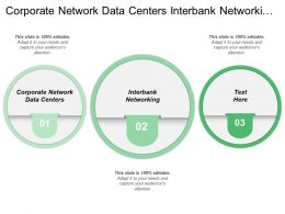 Corporate Network Data Centers Interbank Networking Internet Banking