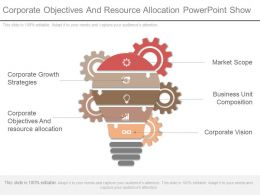 Corporate Objectives And Resource Allocation Powerpoint Show