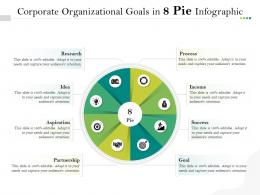 Corporate Organizational Goals In 8 Pie Infographic