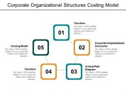 Corporate Organizational Structures Costing Model Critical Path Diagram Cpb