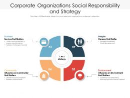Corporate Organizations Social Responsibility And Strategy