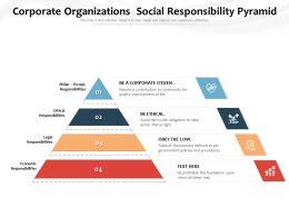Corporate Organizations Social Responsibility Pyramid