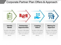 Corporate Partner Plan Offers And Approach
