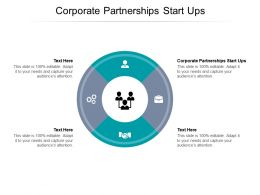 Corporate Partnerships Start Ups Ppt Powerpoint Presentation Model Layout