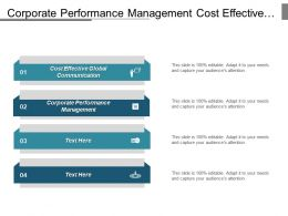 Corporate Performance Management Cost Effective Global Communication Agile Model Cpb