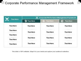 Corporate Performance Management Framework Ppt Powerpoint Presentation Portfolio Themes Cpb