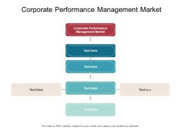 Corporate Performance Management Market Ppt Powerpoint Presentation Show Infographic Cpb