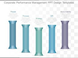 Corporate Performance Management Ppt Design Templates