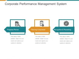Corporate Performance Management System Powerpoint Slide Show