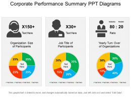 Corporate Performance Summary Ppt Diagrams