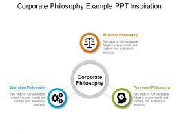 Corporate Philosophy Example Ppt Inspiration