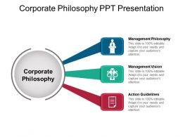 Corporate Philosophy Ppt Presentation