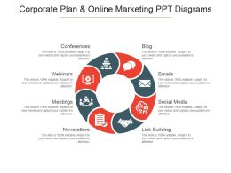 Corporate Plan And Online Marketing Ppt Diagrams