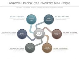 Corporate Planning Cycle Powerpoint Slide Designs
