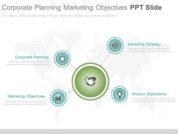 Corporate Planning Marketing Objectives Example Of Ppt Slide