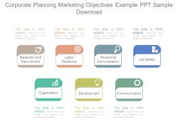 Corporate Planning Marketing Objectives Example Ppt Sample Download