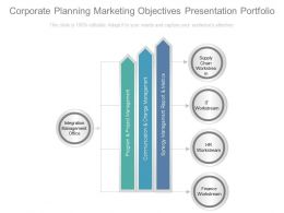 Corporate Planning Marketing Objectives Presentation Portfolio