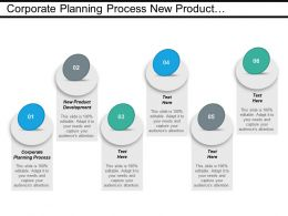Corporate Planning Process New Product Development Communication Networks Cpb