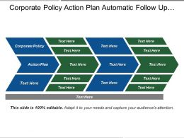 Corporate Policy Action Plan Automatic Follow Up Emails