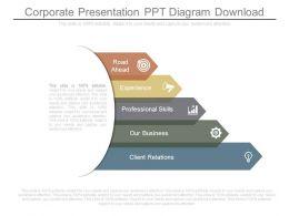 Corporate Presentation Ppt Diagram Download