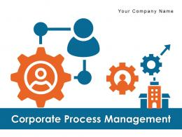 Corporate Process Management Strategic Gear Resource Requirements Essential Performance Measures Roadmap
