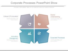 Corporate Processes Powerpoint Show