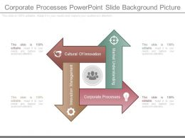 Corporate Processes Powerpoint Slide Background Picture