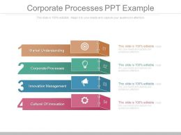 Corporate Processes Ppt Example