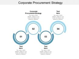 Corporate Procurement Strategy Ppt Powerpoint Presentation Infographics Cpb
