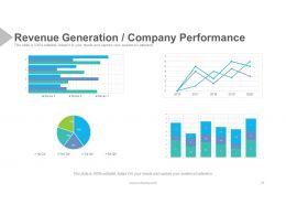Corporate Profile Powerpoint Presentation Slides