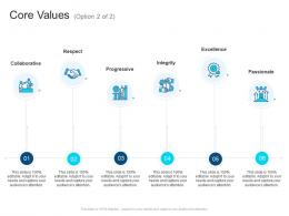Corporate Profiling Core Values Ppt Formats