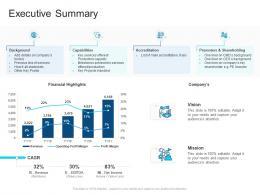 Corporate Profiling Executive Summary Ppt Designs
