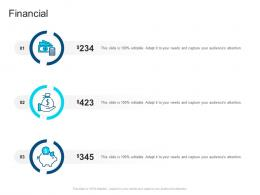 Corporate Profiling Financial Ppt Sample