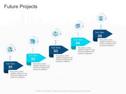 Corporate Profiling Future Projects Ppt Guidelines